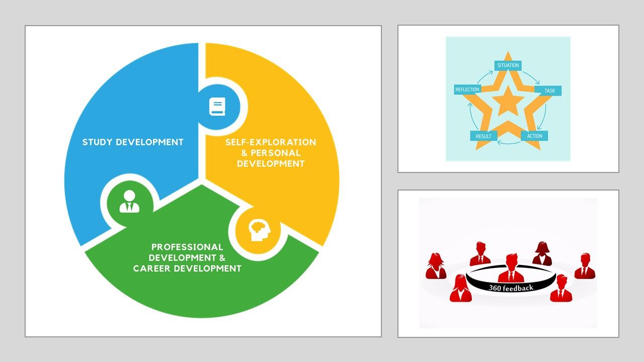 Edumundo Skills collage #2