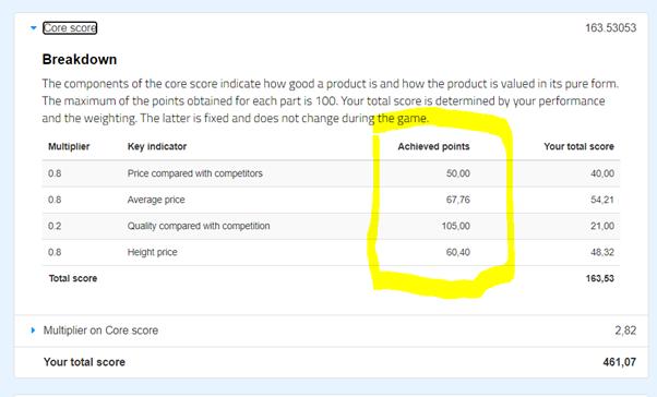 core score price 2